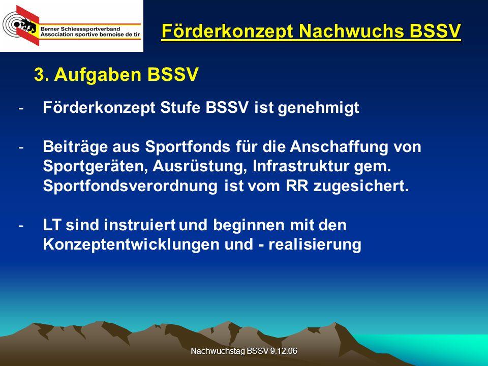 Nachwuchstag BSSV 9.12.06 Förderkonzept Nachwuchs BSSV 3. Aufgaben BSSV -Förderkonzept Stufe BSSV ist genehmigt -Beiträge aus Sportfonds für die Ansch