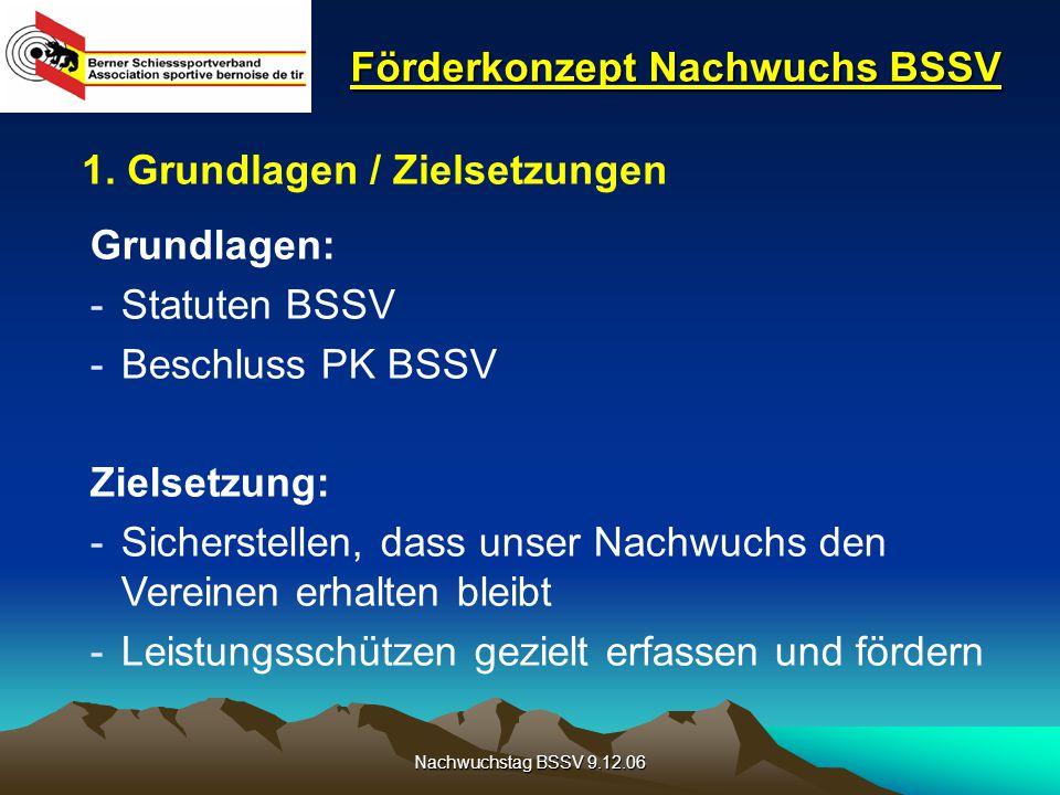 Nachwuchstag BSSV 9.12.06 Förderkonzept Nachwuchs BSSV 1. Grundlagen / Zielsetzungen Grundlagen: -Statuten BSSV -Beschluss PK BSSV Zielsetzung: -Siche