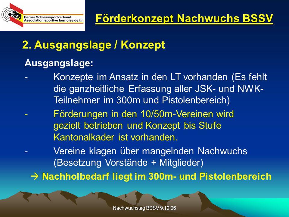 Nachwuchstag BSSV 9.12.06 Förderkonzept Nachwuchs BSSV 3.