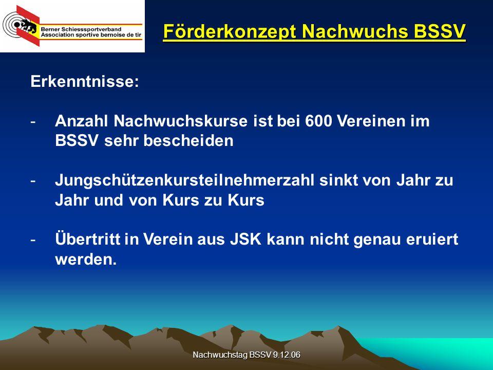 Nachwuchstag BSSV 9.12.06 Förderkonzept Nachwuchs BSSV Erkenntnisse: -Anzahl Nachwuchskurse ist bei 600 Vereinen im BSSV sehr bescheiden -Jungschützen