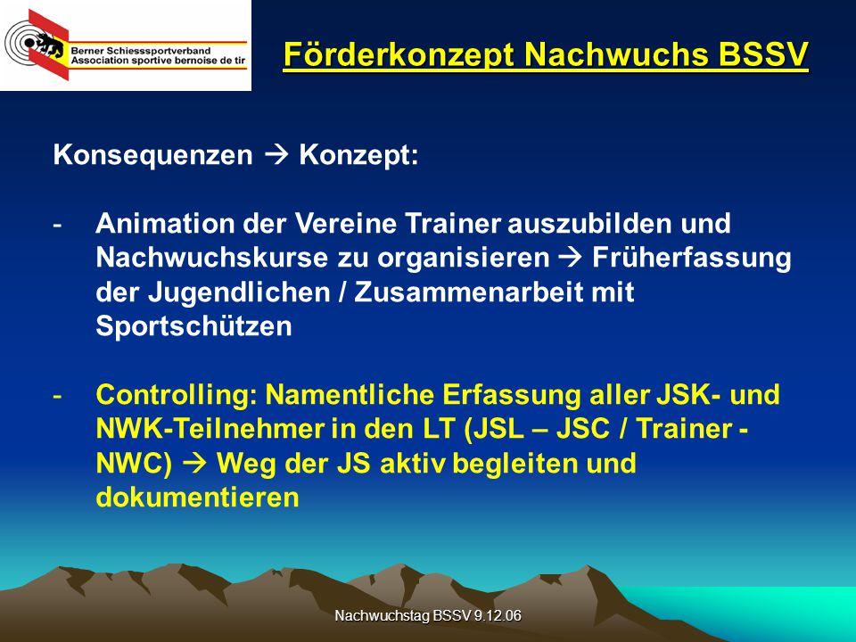 Nachwuchstag BSSV 9.12.06 Förderkonzept Nachwuchs BSSV Konsequenzen  Konzept: -Animation der Vereine Trainer auszubilden und Nachwuchskurse zu organisieren  Früherfassung der Jugendlichen / Zusammenarbeit mit Sportschützen -Controlling: Namentliche Erfassung aller JSK- und NWK-Teilnehmer in den LT (JSL – JSC / Trainer - NWC)  Weg der JS aktiv begleiten und dokumentieren