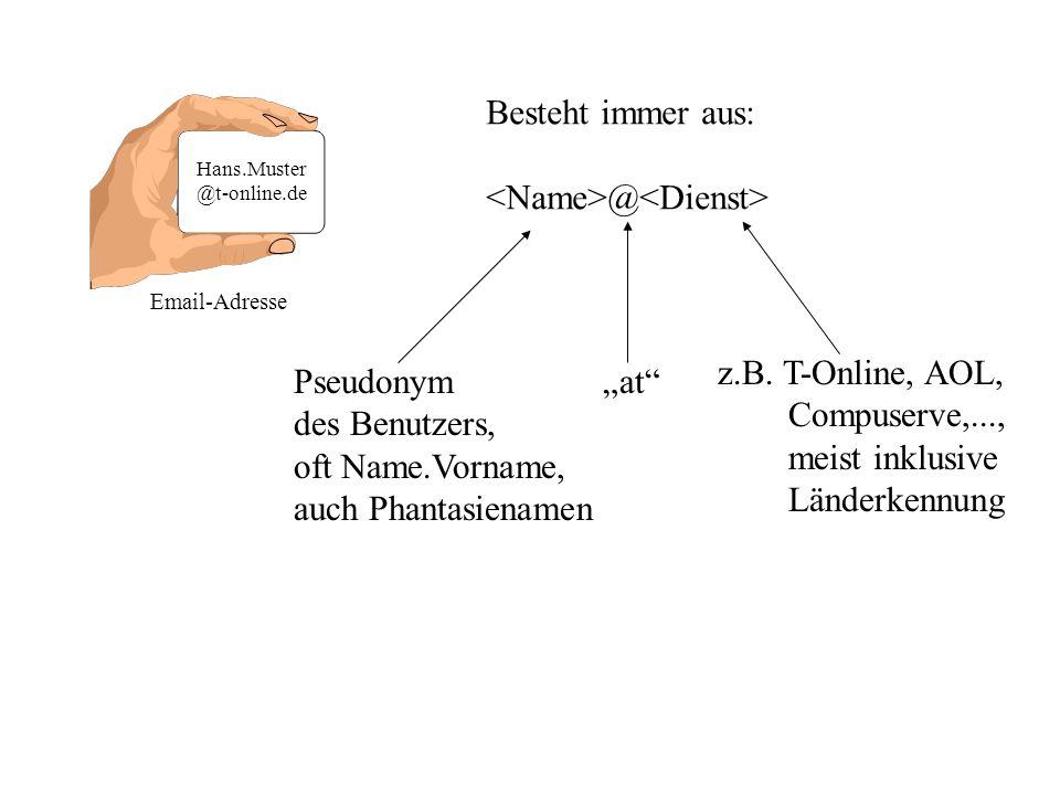 """Hans.Muster @t-online.de Email-Adresse Besteht immer aus: @ """"at"""" z.B. T-Online, AOL, Compuserve,..., meist inklusive Länderkennung Pseudonym des Benut"""