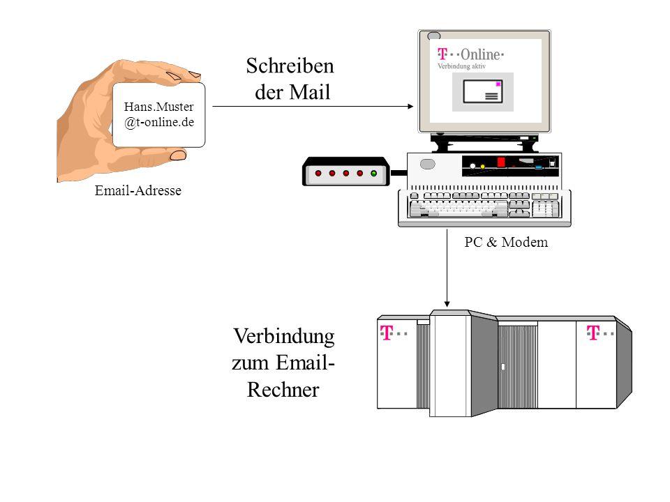 Hans.Muster @t-online.de Email-Adresse Verbindung zum Email- Rechner PC & Modem Schreiben der Mail