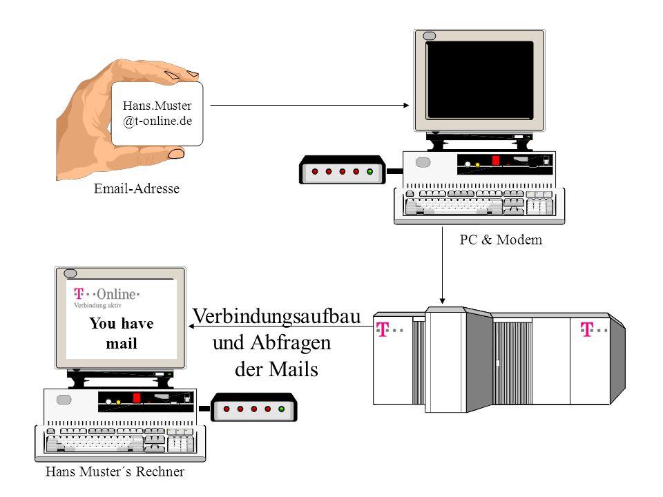 Verbindungsaufbau und Abfragen der Mails Hans.Muster @t-online.de Email-Adresse You have mail Hans Muster´s Rechner PC & Modem