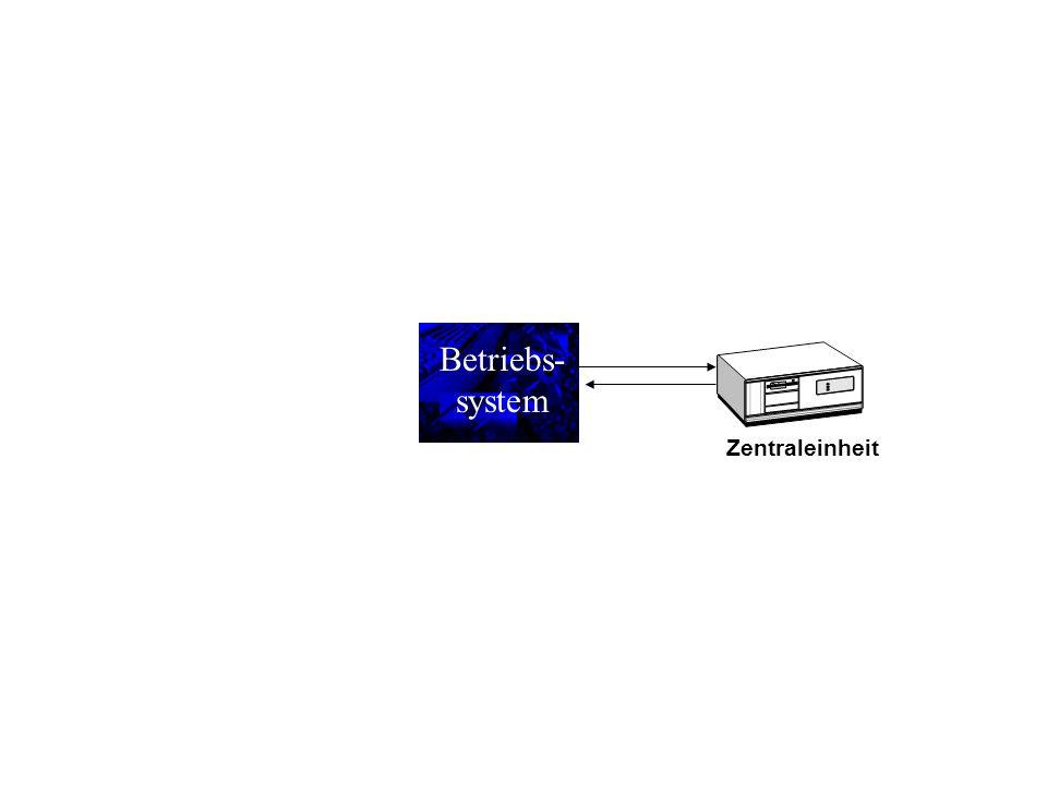 Betriebs- system Zentraleinheit