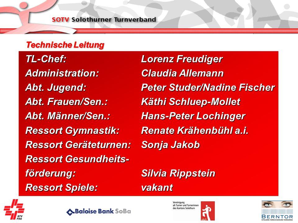 TL-Chef:Lorenz Freudiger Administration:Claudia Allemann Abt. Jugend:Peter Studer/Nadine Fischer Abt. Frauen/Sen.:Käthi Schluep-Mollet Abt. Männer/Sen