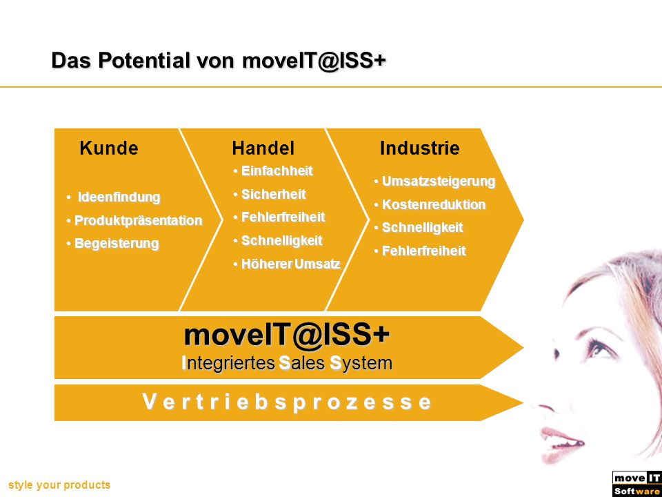 style your products Das Potential von moveIT@ISS+ Einfachheit Einfachheit Sicherheit Sicherheit Fehlerfreiheit Fehlerfreiheit Schnelligkeit Schnelligkeit Höherer Umsatz Höherer Umsatz Handel Umsatzsteigerung Umsatzsteigerung Kostenreduktion Kostenreduktion Schnelligkeit Schnelligkeit Fehlerfreiheit Fehlerfreiheit Industrie Ideenfindung Ideenfindung Produktpräsentation Produktpräsentation Begeisterung Begeisterung Kunde V e r t r i e b s p r o z e s s e moveIT@ISS+ Integriertes Sales System Industrie