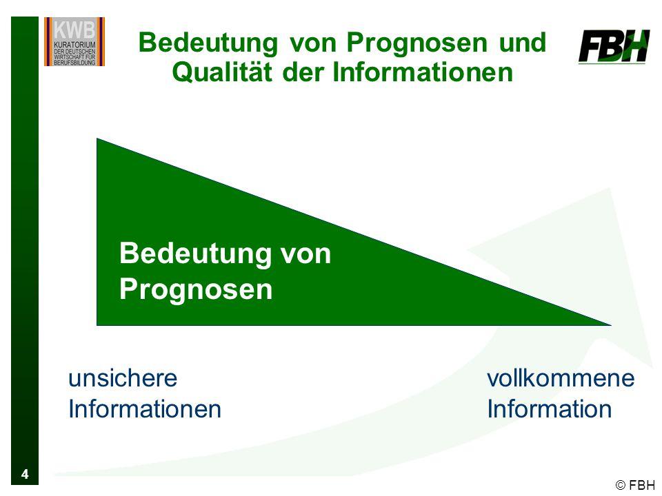 4 © FBH Bedeutung von Prognosen und Qualität der Informationen vollkommene Information Bedeutung von Prognosen unsichere Informationen