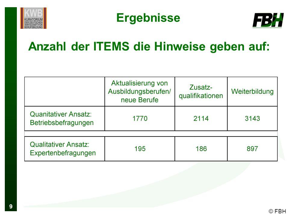 9 © FBH Ergebnisse Anzahl der ITEMS die Hinweise geben auf: