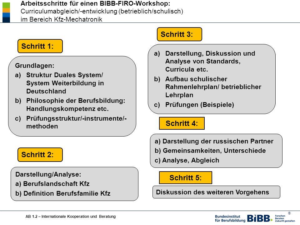 ® AB 1.2 – Internationale Kooperation und Beratung Arbeitsschritte für einen BIBB-FIRO-Workshop: Curriculumabgleich/-entwicklung (betrieblich/schulisc