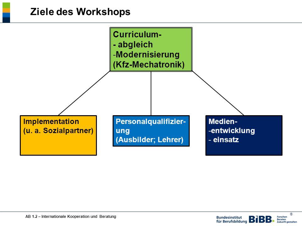 ® AB 1.2 – Internationale Kooperation und Beratung Curriculum- - abgleich -Modernisierung (Kfz-Mechatronik) Implementation (u. a. Sozialpartner) Perso