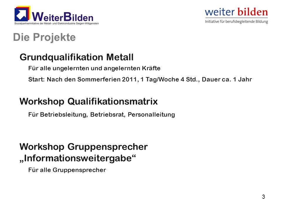 """3 Die Projekte Grundqualifikation Metall Workshop Gruppensprecher """"Informationsweitergabe Workshop Qualifikationsmatrix Start: Nach den Sommerferien 2011, 1 Tag/Woche 4 Std., Dauer ca."""