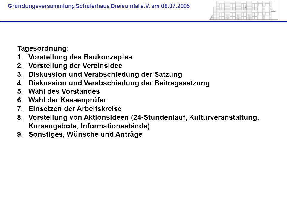 Gründungsversammlung Schülerhaus Dreisamtal e.V. am 08.07.2005 Tagesordnung: 1.Vorstellung des Baukonzeptes 2.Vorstellung der Vereinsidee 3.Diskussion