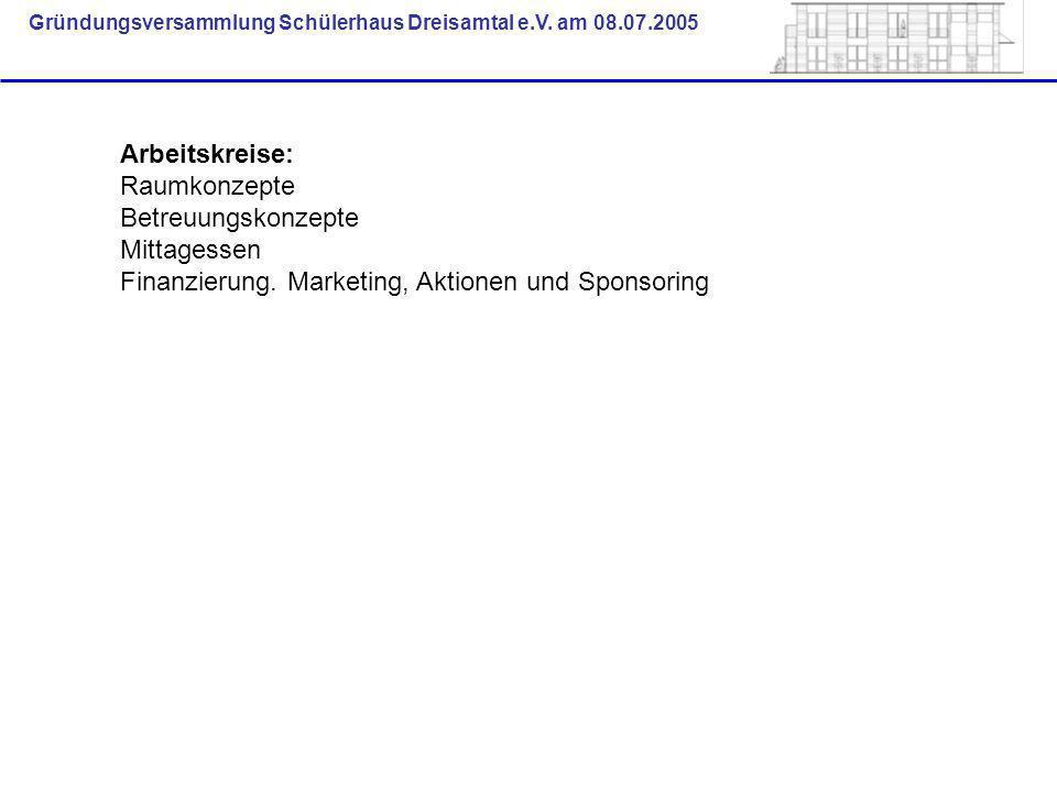 Gründungsversammlung Schülerhaus Dreisamtal e.V. am 08.07.2005 Arbeitskreise: Raumkonzepte Betreuungskonzepte Mittagessen Finanzierung. Marketing, Akt