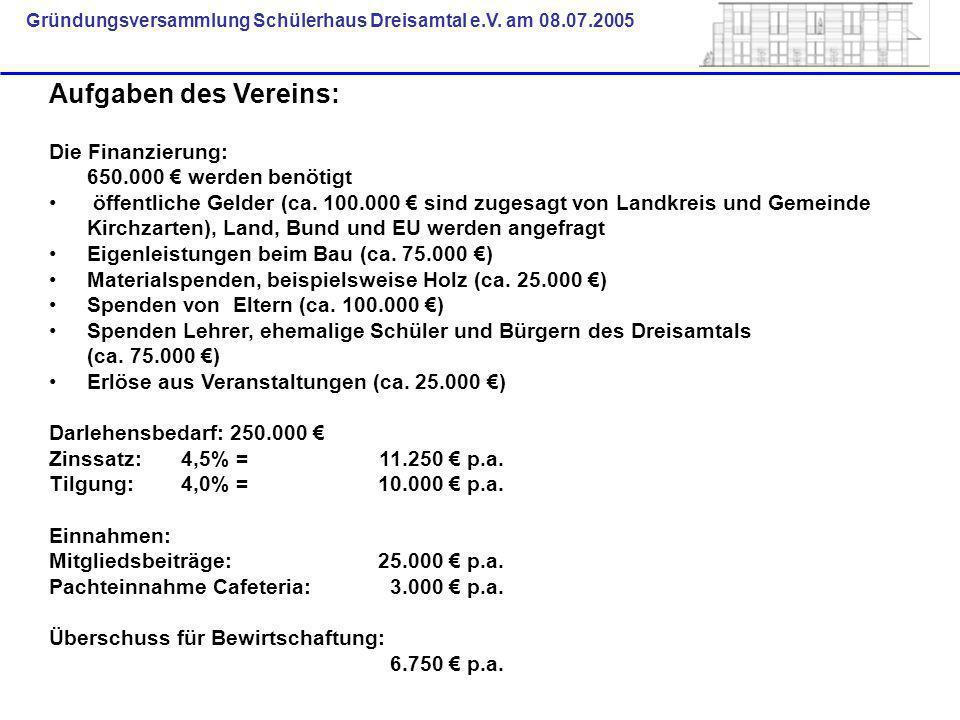 Gründungsversammlung Schülerhaus Dreisamtal e.V. am 08.07.2005 Aufgaben des Vereins: Die Finanzierung: 650.000 € werden benötigt öffentliche Gelder (c