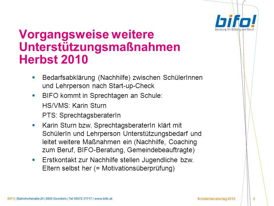 BIFO | Bahnhofstraße 24 | 6850 Dornbirn | Tel 05572 31717 | www.bifo.at Schülerberatertag 2010 5 Vorgangsweise weitere Unterstützungsmaßnahmen Herbst