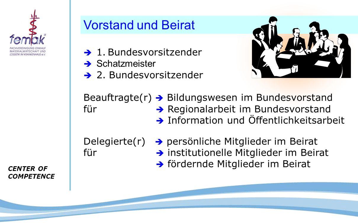 CENTER OF COMPETENCE Vorstand und Beirat  1. Bundesvorsitzender  Schatzmeister  2. Bundesvorsitzender Beauftragte(r)  Bildungswesen im Bundesvorst