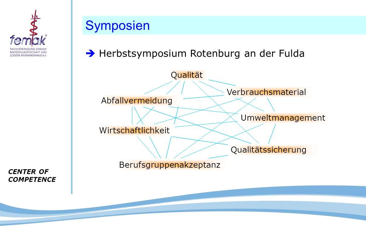 CENTER OF COMPETENCE Symposien  Herbstsymposium Rotenburg an der Fulda Qualität Wirtschaftlichkeit Qualitätssicherung Umweltmanagement Verbrauchsmate