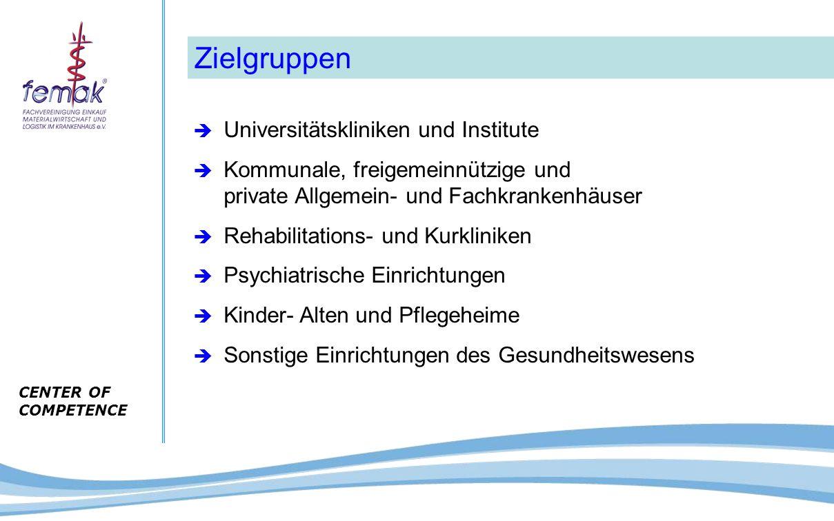 CENTER OF COMPETENCE Zielgruppen  Universitätskliniken und Institute  Kommunale, freigemeinnützige und private Allgemein- und Fachkrankenhäuser  Re