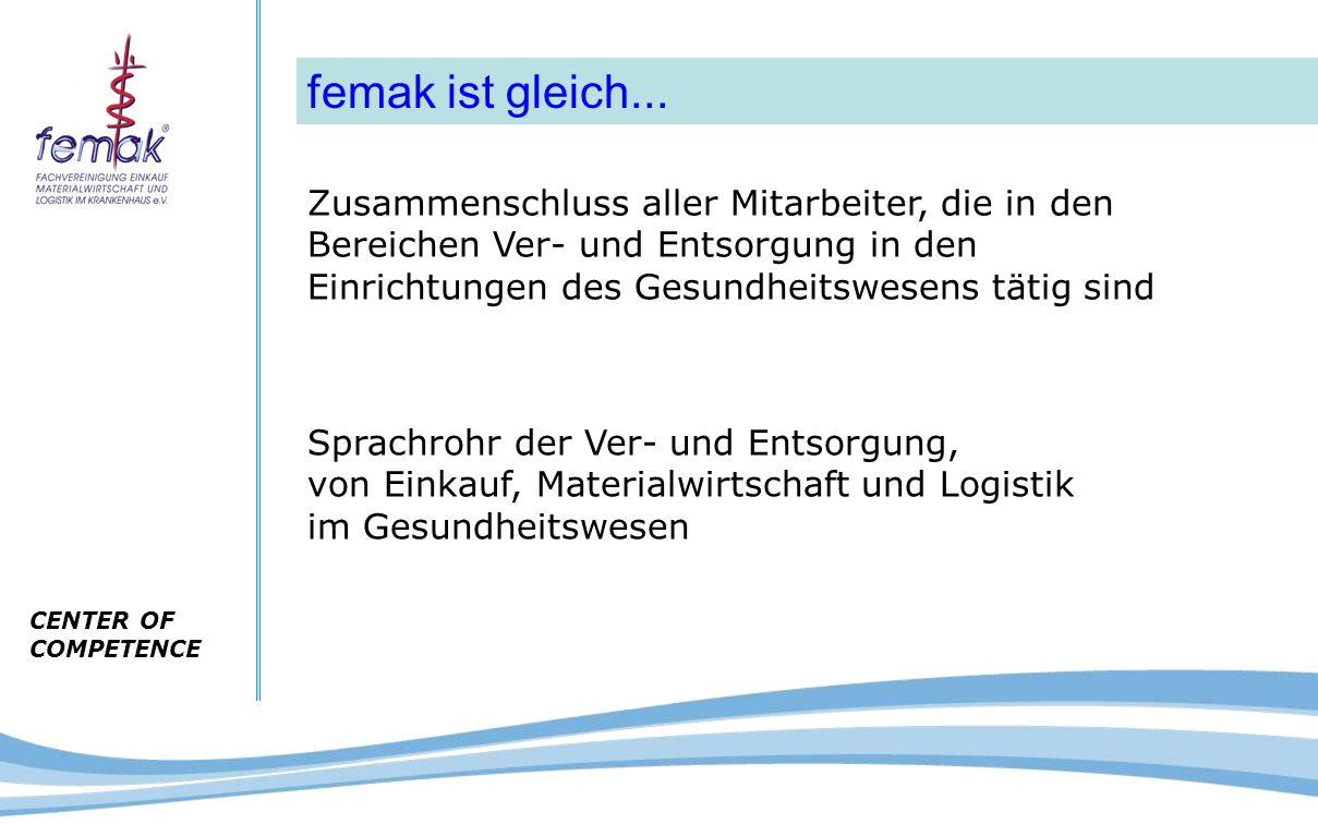 CENTER OF COMPETENCE 1981 Marktuntersuchung durch Institut für ange- wandtes Management im Krankenhaus Esslingen 1982 Gründung des Fachverband für Einkauf und Materialwirtschaft im Krankenhaus e.V.