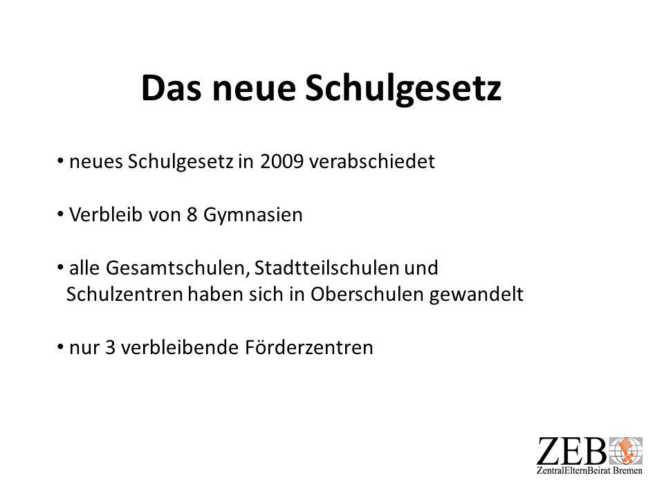 Das neue Schulgesetz neues Schulgesetz in 2009 verabschiedet Verbleib von 8 Gymnasien alle Gesamtschulen, Stadtteilschulen und Schulzentren haben sich