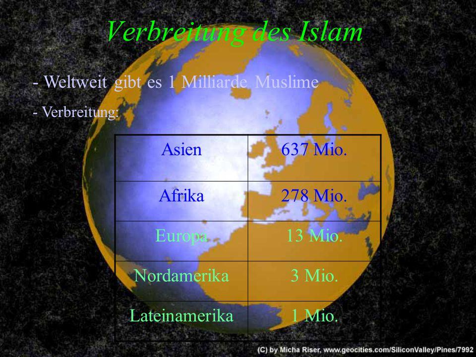 Verbreitung des Islam - Weltweit gibt es 1 Milliarde Muslime Asien637 Mio. Afrika278 Mio. Europa13 Mio. Nordamerika3 Mio. Lateinamerika1 Mio. - Verbre