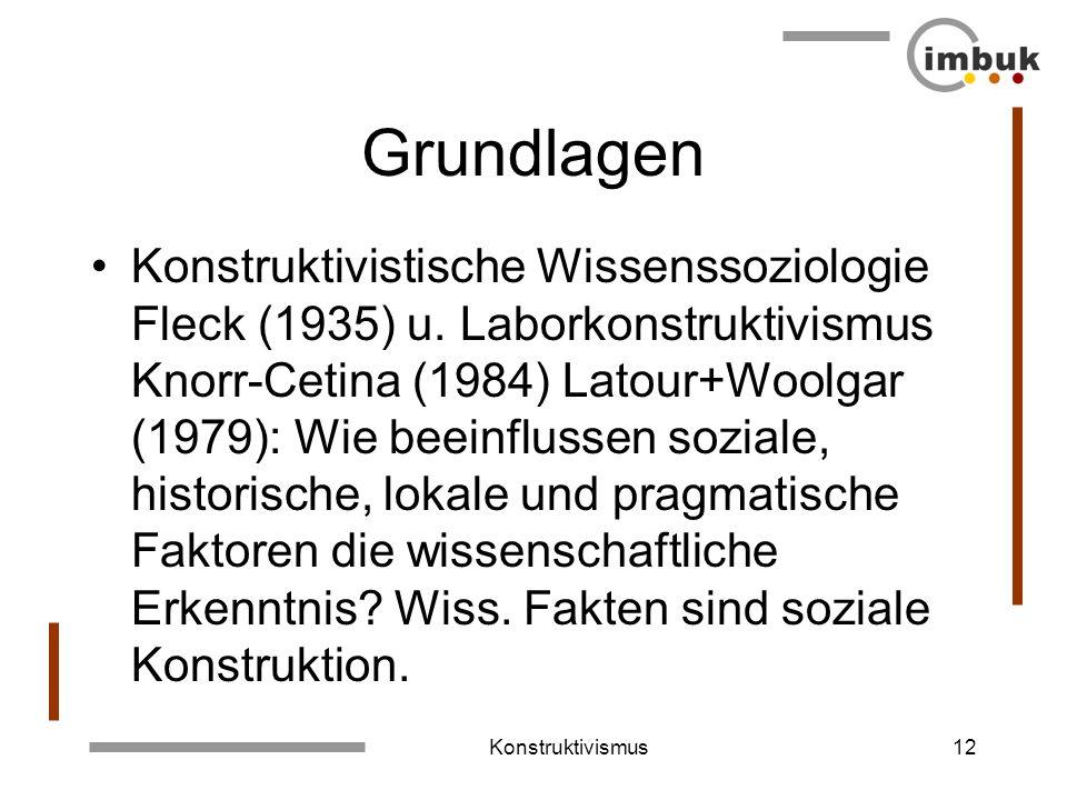 Konstruktivismus11 Grundlagen Schütz (1971), Berger und Luckmann (1969), Gergen (1999): Sozialer Konstruktivismus fragt nach sozialen (kulturellen / h