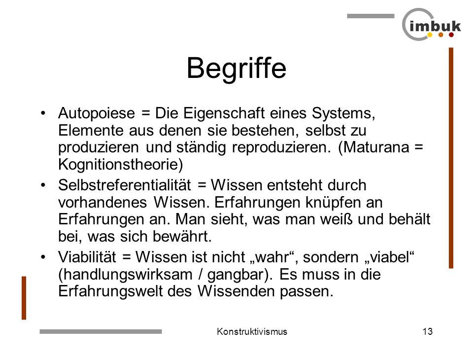 Konstruktivismus12 Grundlagen Konstruktivistische Wissenssoziologie Fleck (1935) u. Laborkonstruktivismus Knorr-Cetina (1984) Latour+Woolgar (1979): W