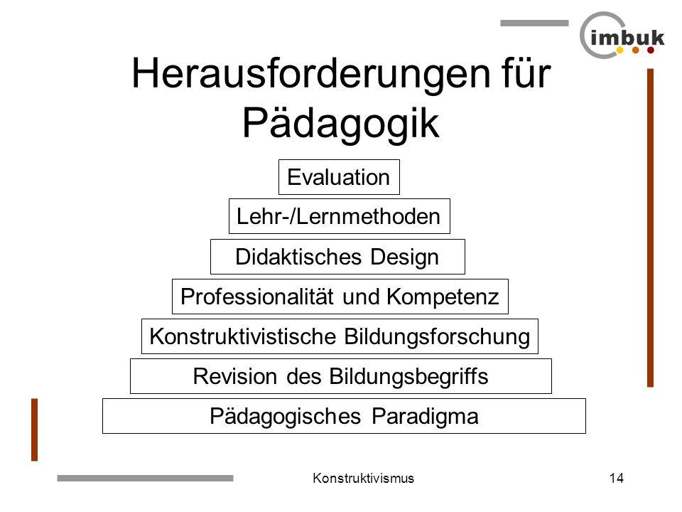 Konstruktivismus13 Begriffe Autopoiese = Die Eigenschaft eines Systems, Elemente aus denen sie bestehen, selbst zu produzieren und ständig reproduzier