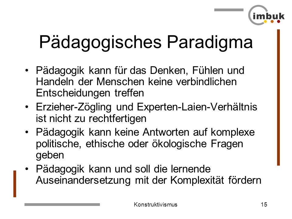 Konstruktivismus14 Herausforderungen für Pädagogik Pädagogisches Paradigma Revision des Bildungsbegriffs Konstruktivistische Bildungsforschung Profess