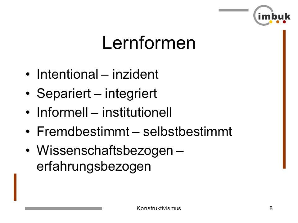 Konstruktivismus7 Lernstufen (Robert M. Gagne) 1.Signallernen 2.Reiz-Reaktionslernen 3.Kettenbildung 4.Sprachliche Assoziation 5.Multiple Diskriminati