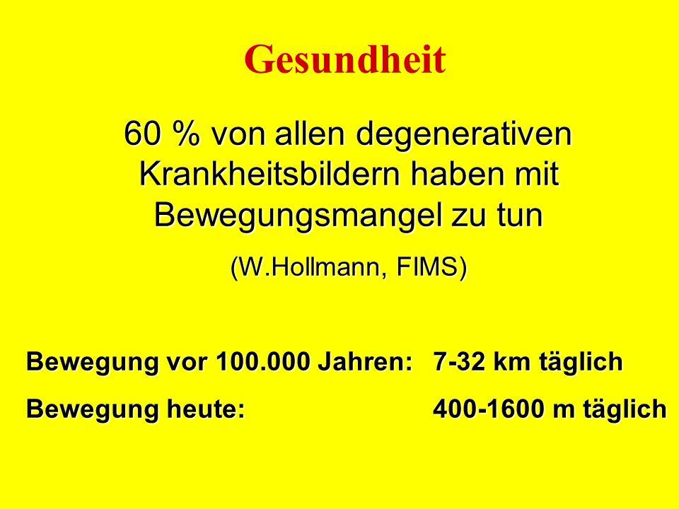 60 % von allen degenerativen Krankheitsbildern haben mit Bewegungsmangel zu tun (W.Hollmann, FIMS) Bewegung vor 100.000 Jahren: 7-32 km täglich Bewegu