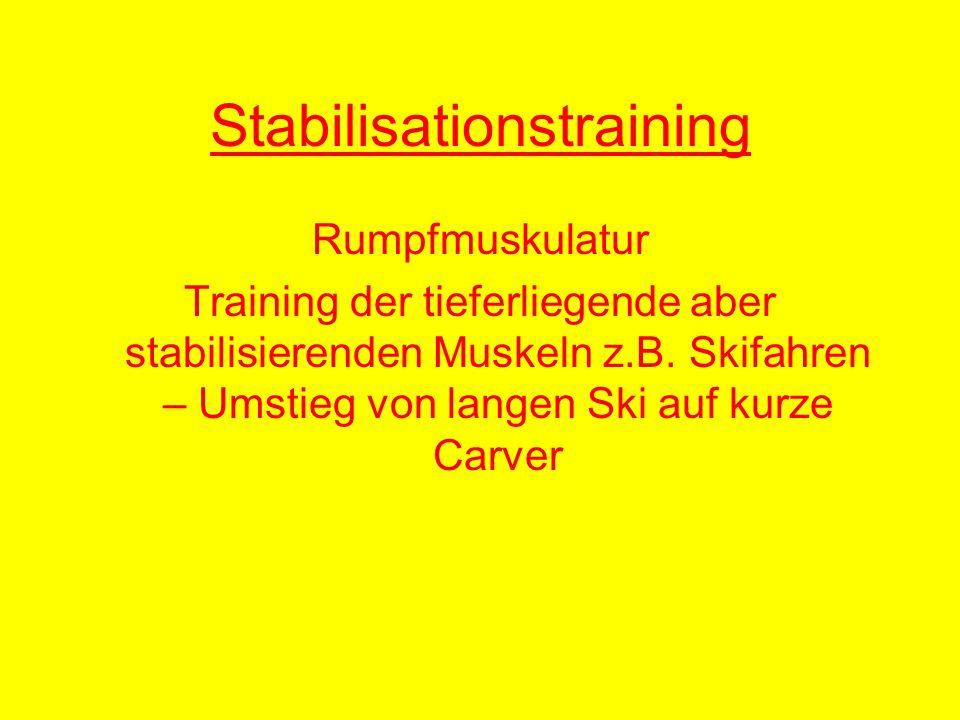 Stabilisationstraining Rumpfmuskulatur Training der tieferliegende aber stabilisierenden Muskeln z.B. Skifahren – Umstieg von langen Ski auf kurze Car