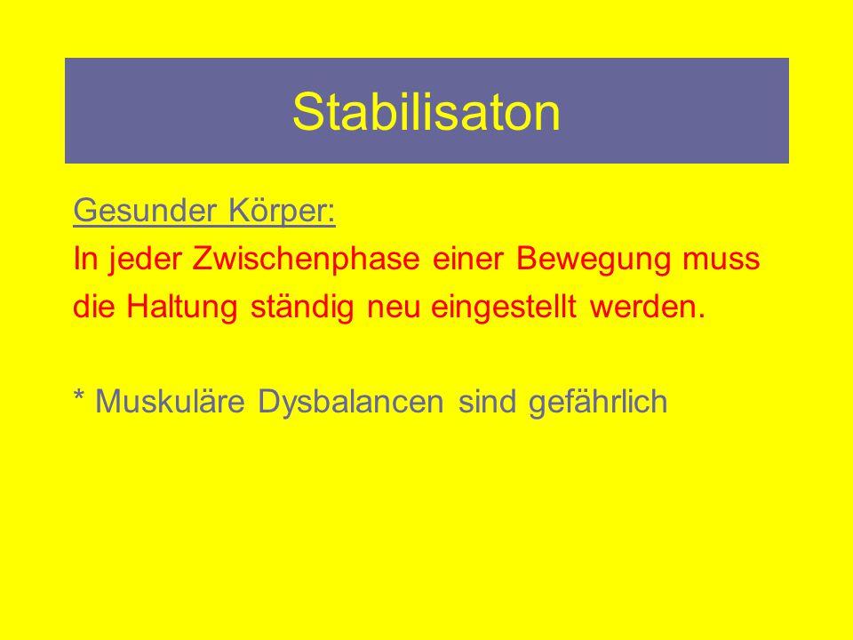 Stabilisaton Gesunder Körper: In jeder Zwischenphase einer Bewegung muss die Haltung ständig neu eingestellt werden. * Muskuläre Dysbalancen sind gefä