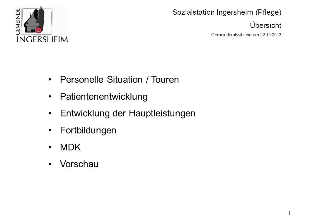 Sozialstation Ingersheim (Pflege) Übersicht Gemeinderatssitzung am 22.10.2013 Personelle Situation / Touren Patientenentwicklung Entwicklung der Hauptleistungen Fortbildungen MDK Vorschau 1