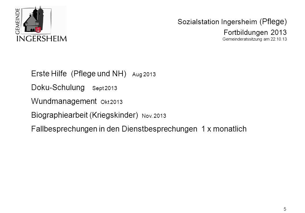 Sozialstation Ingersheim (Pflege) Fortbildungen 2013 Gemeinderatssitzung am 22.10.13 5 Erste Hilfe (Pflege und NH) Aug 2013 Doku-Schulung Sept 2013 Wundmanagement Okt 2013 Biographiearbeit (Kriegskinder) Nov.