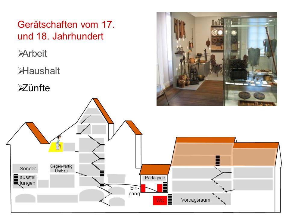 Vortragsraum WC Ein- gang Pädagogik Sonder- ausstel- lungen Gegenwärtig Umbau Gerätschaften vom 17.