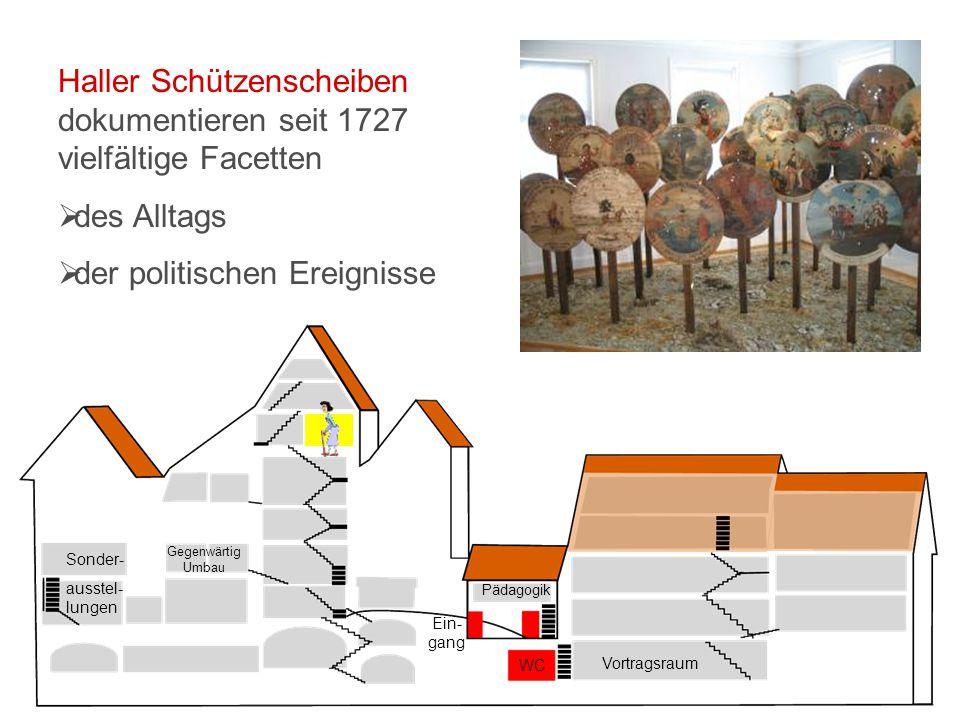 Vortragsraum WC Ein- gang Pädagogik Sonder- ausstel- lungen Gegenwärtig Umbau Haller Schützenscheiben dokumentieren seit 1727 vielfältige Facetten  des Alltags  der politischen Ereignisse