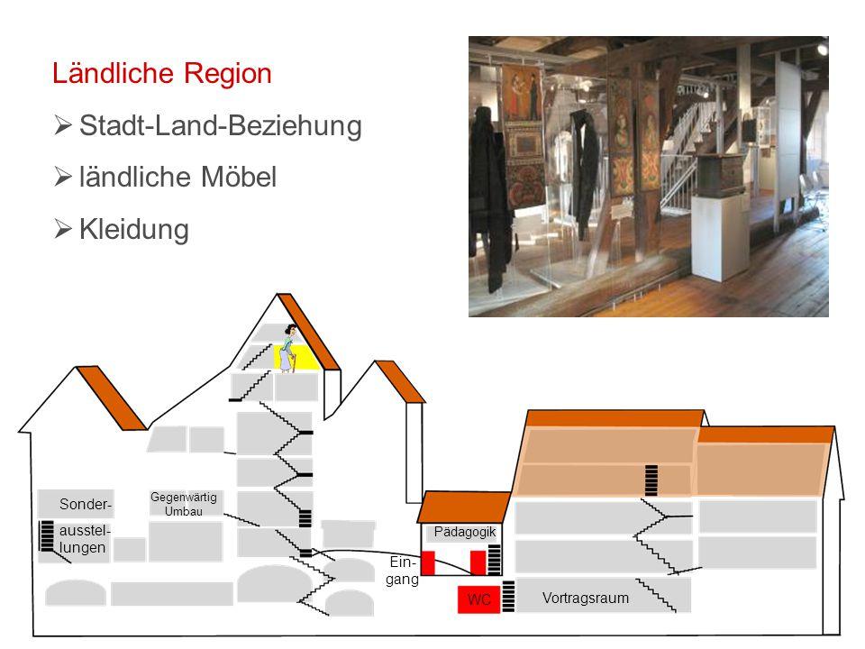 Vortragsraum WC Ein- gang Pädagogik Sonder- ausstel- lungen Gegenwärtig Umbau Ländliche Region  Stadt-Land-Beziehung  ländliche Möbel  Kleidung