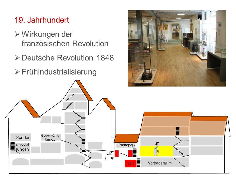 Vortragsraum WC Ein- gang Pädagogik Sonder- ausstel- lungen Gegenwärtig Umbau 19.