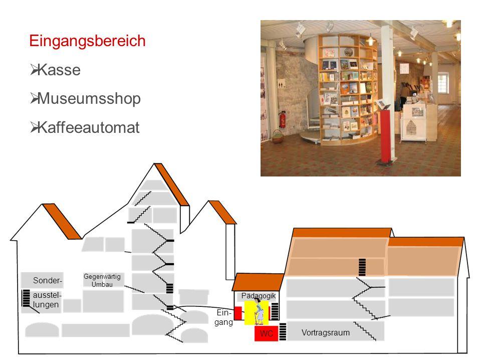 Vortragsraum WC Ein- gang Pädagogik Sonder- ausstel- lungen Gegenwärtig Umbau Eingangsbereich  Kasse  Museumsshop  Kaffeeautomat