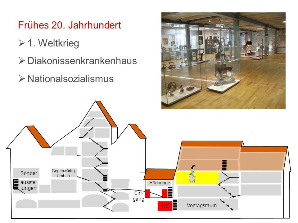 Vortragsraum WC Ein- gang Pädagogik Sonder- ausstel- lungen Gegenwärtig Umbau Frühes 20.