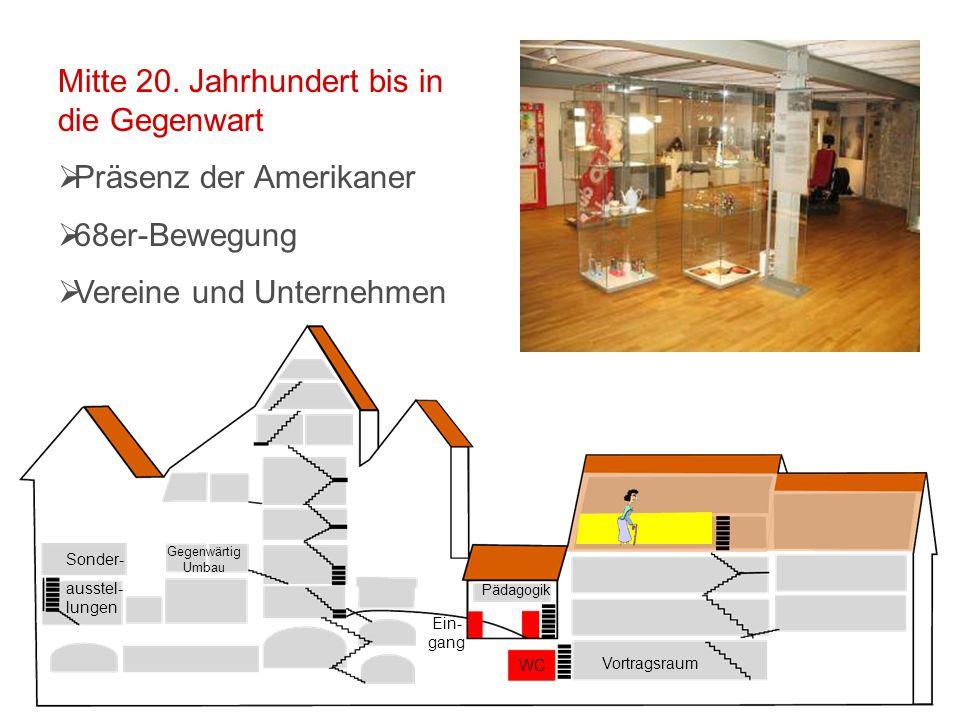 Vortragsraum WC Ein- gang Pädagogik Sonder- ausstel- lungen Gegenwärtig Umbau Mitte 20.