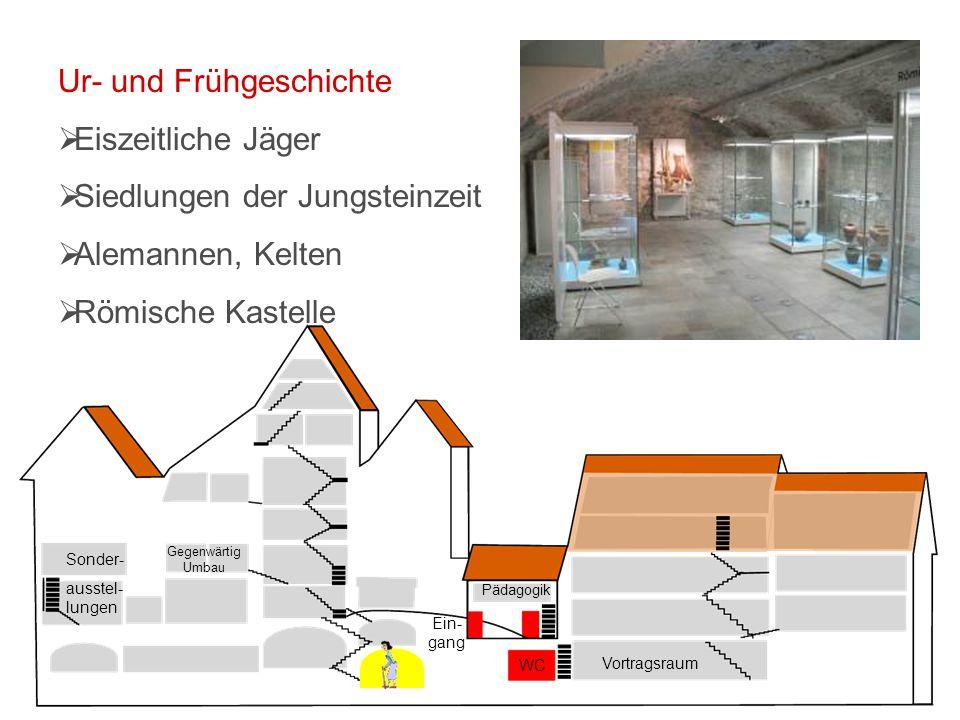 Vortragsraum WC Ein- gang Pädagogik Sonder- ausstel- lungen Gegenwärtig Umbau Siedlungsentwicklung im frühen Mittelalter  Burgen  Klöster