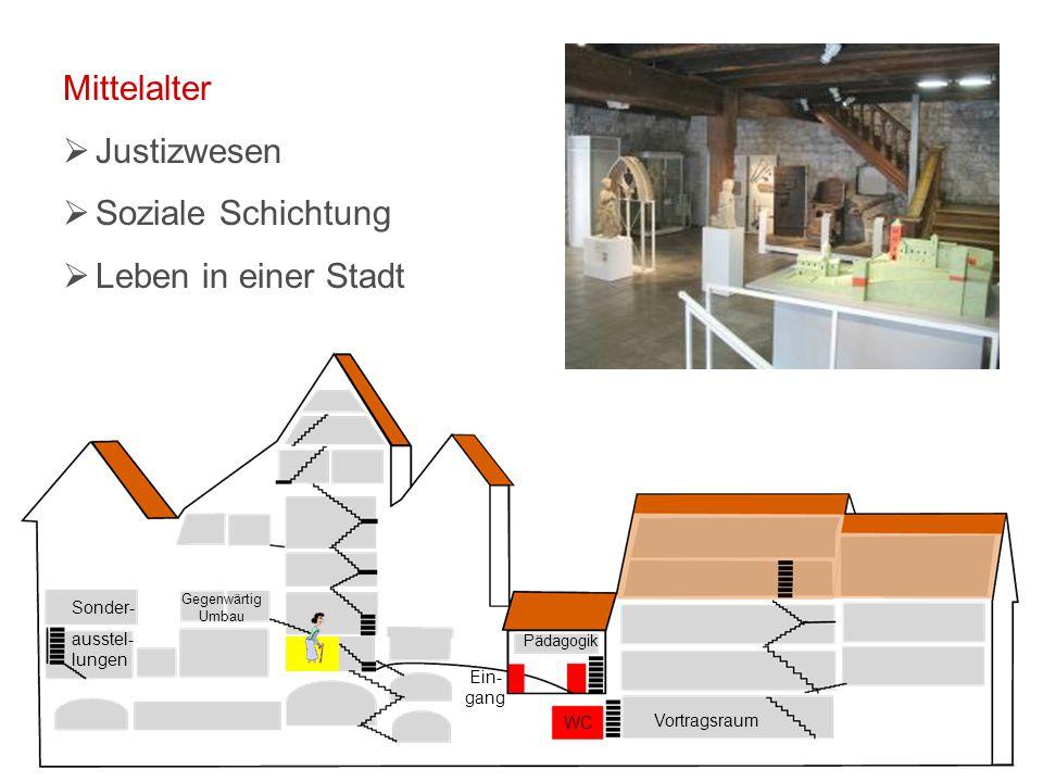 Vortragsraum WC Ein- gang Pädagogik Sonder- ausstel- lungen Gegenwärtig Umbau Mittelalter  Justizwesen  Soziale Schichtung  Leben in einer Stadt