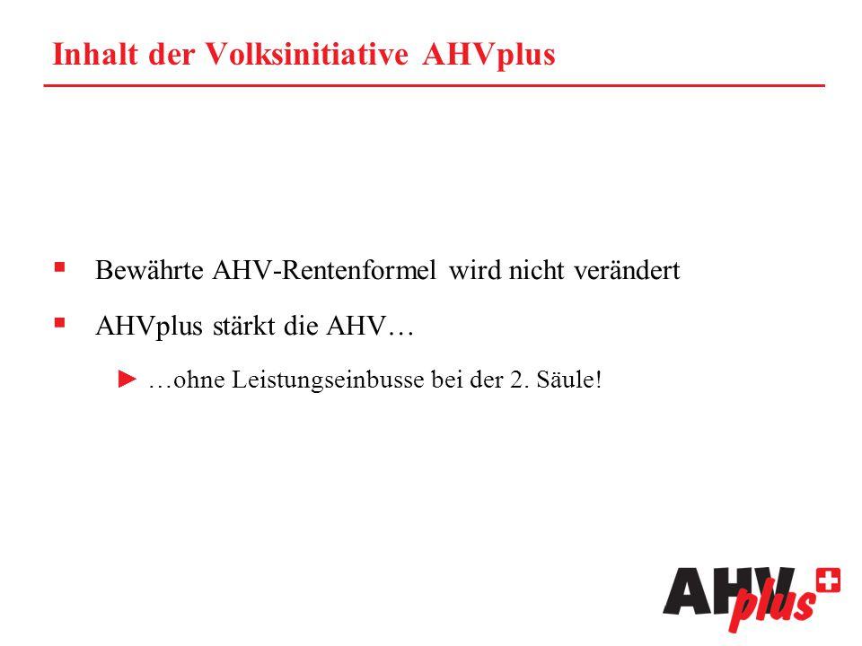 Inhalt der Volksinitiative AHVplus  Bewährte AHV-Rentenformel wird nicht verändert  AHVplus stärkt die AHV… ►…ohne Leistungseinbusse bei der 2.