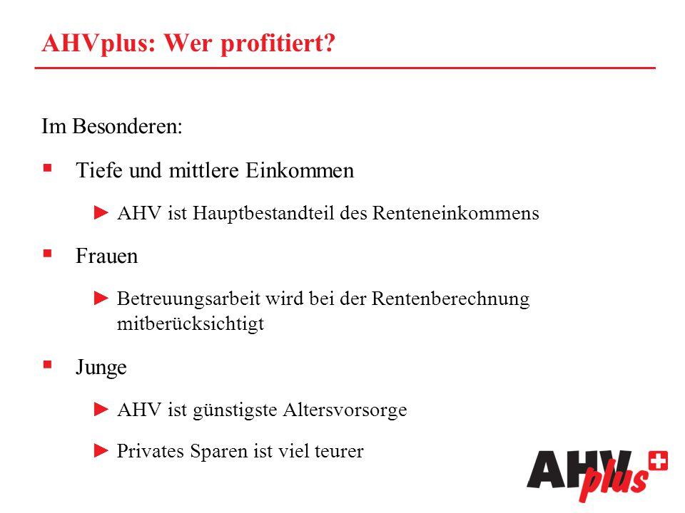AHVplus: Wer profitiert? Im Besonderen:  Tiefe und mittlere Einkommen ►AHV ist Hauptbestandteil des Renteneinkommens  Frauen ►Betreuungsarbeit wird