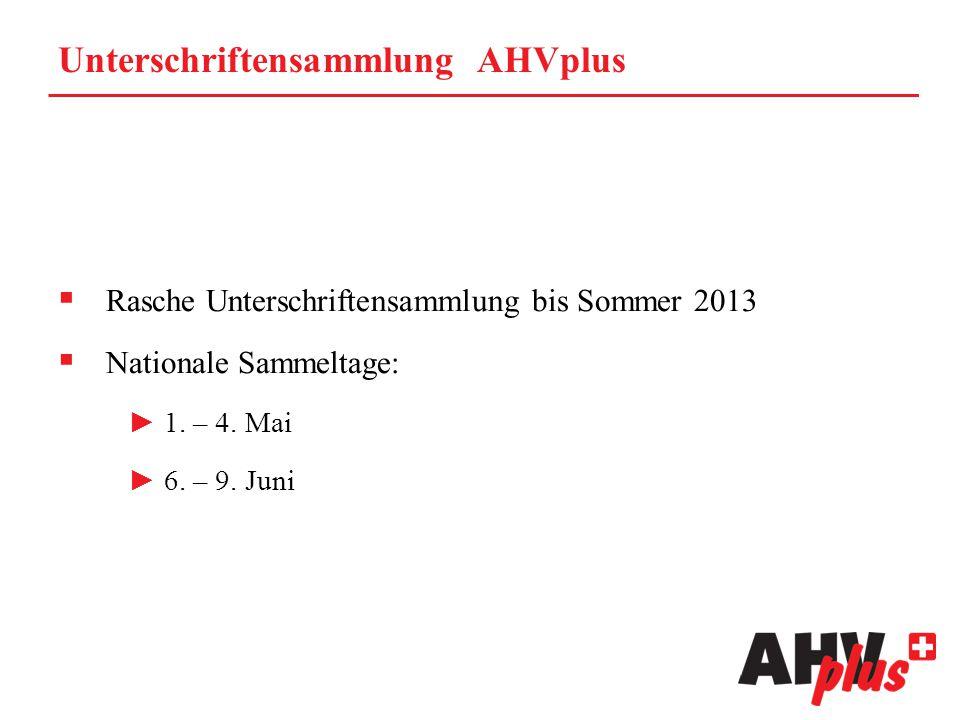 Unterschriftensammlung AHVplus  Rasche Unterschriftensammlung bis Sommer 2013  Nationale Sammeltage: ►1. – 4. Mai ►6. – 9. Juni