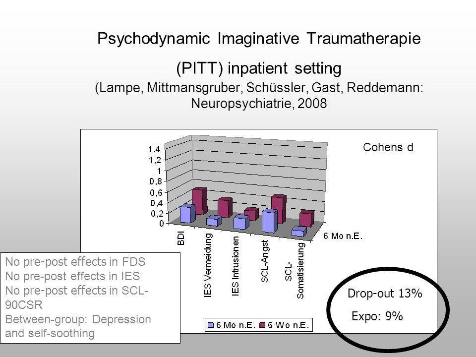 Psychodynamic Imaginative Traumatherapie (PITT) inpatient setting (Lampe, Mittmansgruber, Schüssler, Gast, Reddemann: Neuropsychiatrie, 2008 No pre-po