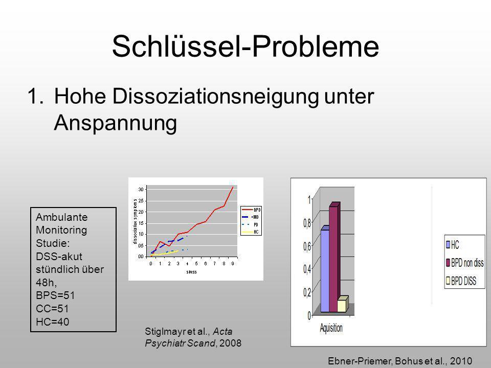 Schlüssel-Probleme 1.Hohe Dissoziationsneigung unter Anspannung Stiglmayr et al., Acta Psychiatr Scand, 2008 Ambulante Monitoring Studie: DSS-akut stü